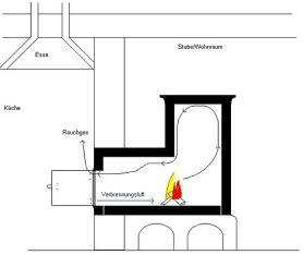kunst-kachelofen-kunstlicht-gerhard-philipp-wikipedia